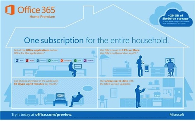 Microsoft announces pricing of Office 2013 and Office 365